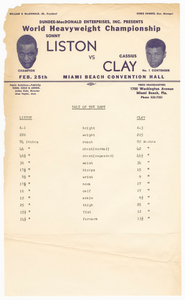 Document listing physical measurements for Sonny Liston and Cassius Clay