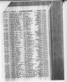 St. Paul AME, Ashland City: church directory