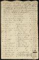 Articles of vendue 1793, Peter LeFevre Jr.