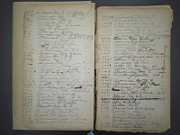 Scurlock Studio Records, Ledger Volume 01, 1911-1922
