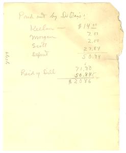 Money paid out by W. E. B. Du Bois