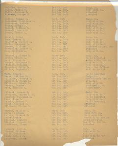 List of military servicemen