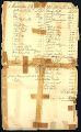 Memorandum of the goods of the estate of H. Jansen deceased