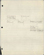 """Strother, Elizabeth Wright (Mrs. Jas. Herschel """"J. H.""""), correspondences related to the Strother family, the McMillan family, the Hardy family, the Gardner family, the Whitlow family, the Weaver family, the Wright family, the Kemp family, the Fussell family, the Goodloe family, the Murphy family, the Fritts family, the Flood family, the Bowers family, the Perry family, the Stroud family, the Black family, the Moody family, the King family, the Thompson family, the Lawler family, the Poe family, the Thornton family, the Brown family, the Savage family, the Ficklin family, the Tate family, the Johnston family, the Robinson family, the Taylor family, the Fant family, the Deathearde family, the Foushe family, the McElhiney family, the Smith family, the James family"""