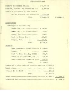 Anti-lynching fund