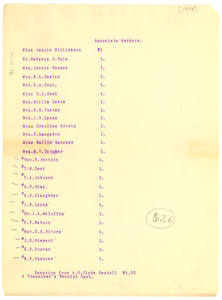 Niagara Movement List of Associate Members