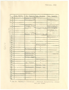 Itineraries of NAACP Officers