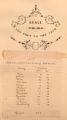 Property maps of the North Carolina Railroad. No. 1