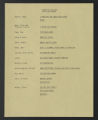"""Media and Public Relations, circa 1970-2009. """"Suggested Readings for Black Women"""", undated. (Box 66, Folder 39)"""