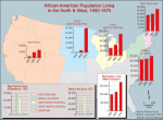 African American population living in the West & North, 1850-1870