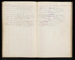 Journal--1925