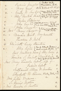 List of names, [1893?]