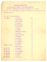 Niagara Movement 1906 Treasurer's Report